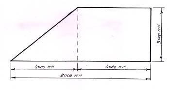 Потолок в виде трапеции